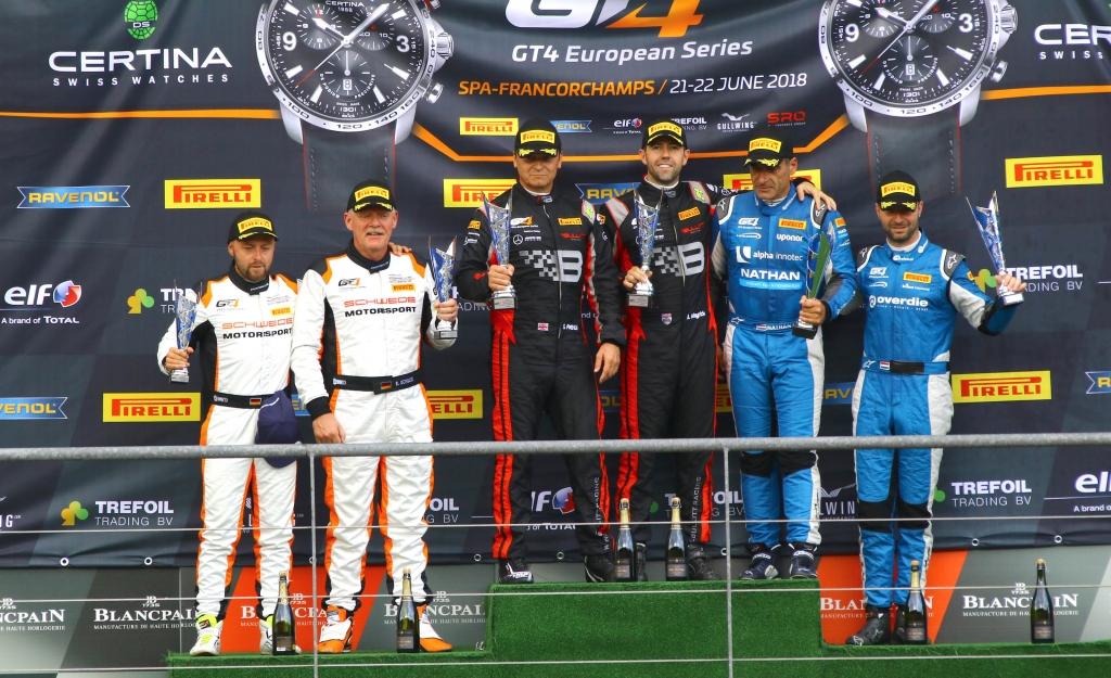 FIRST VICTORIES FOR BULLITT RACING AND MUEHLNER MOTORSPORT